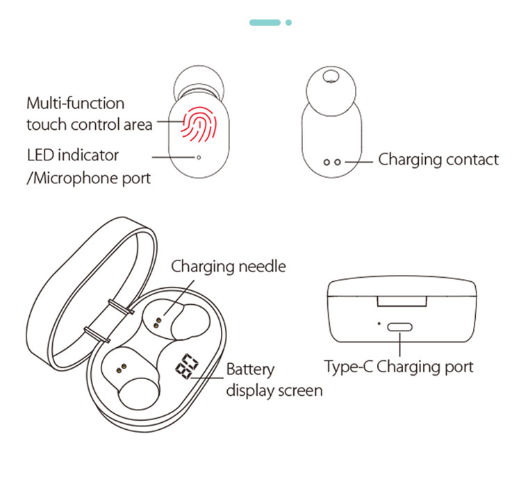 Tws Wireless Bluetooth Earphones 5.0 supplier